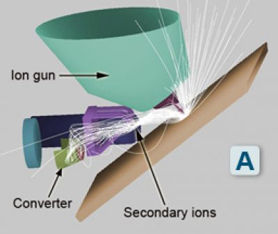 Ion-Detection_A